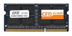 D3N1600Q-4G